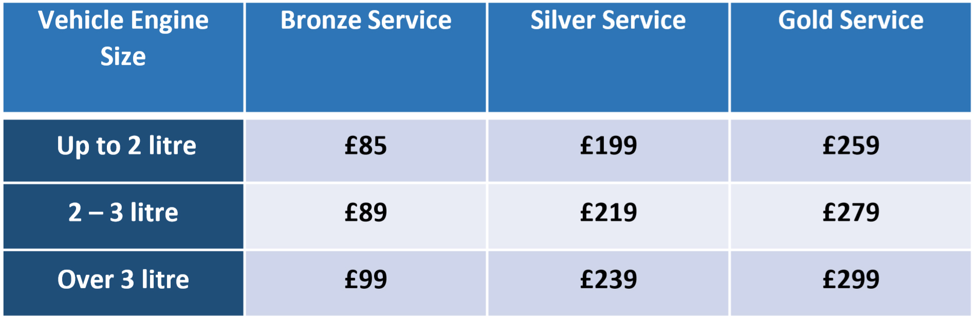 Service Price Chart